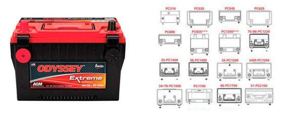 Odyssey Automotive Battery: photo