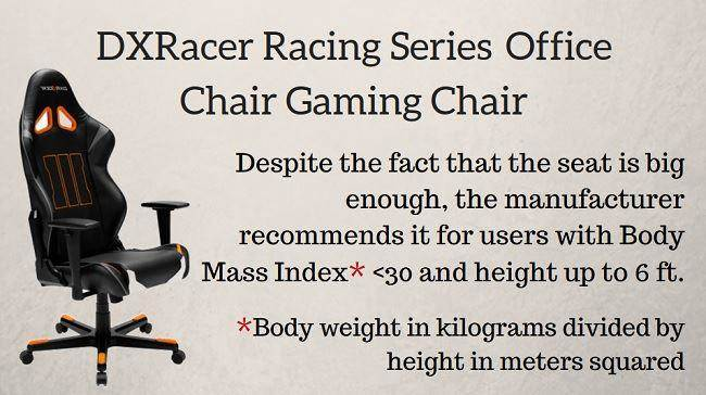 DXRacer Racing Series  Office Chair Gaming Chair
