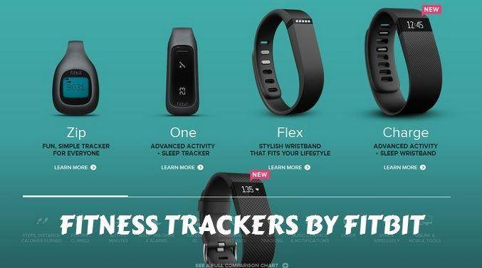 activity trackers by Fitbit: Fitbit Flex, One, Zip