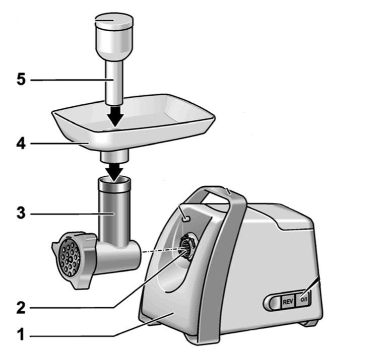 Как выбрать электрическую мясорубку для дома 3: фото