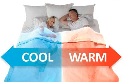 BedJet 3 Climate Control for Beds: photo
