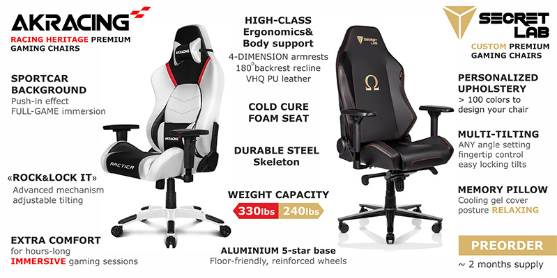 15 Best Gaming Chairs From 89 To 409 Complete Buyer S Guide 2020