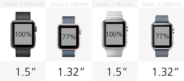 apple watch series2 vs series1