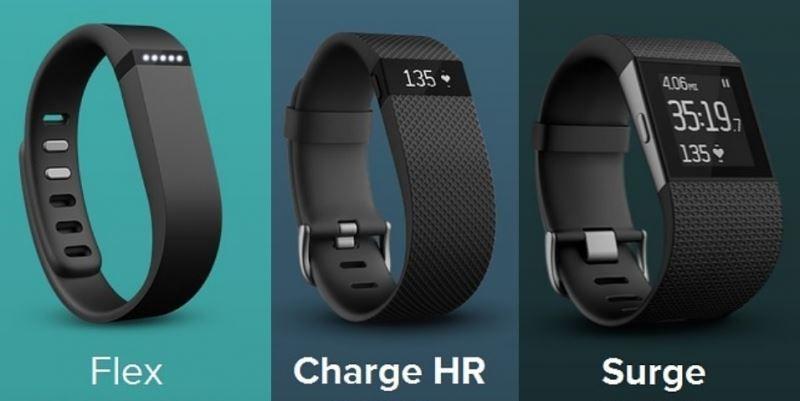 фитнес-трекеры Fitbit
