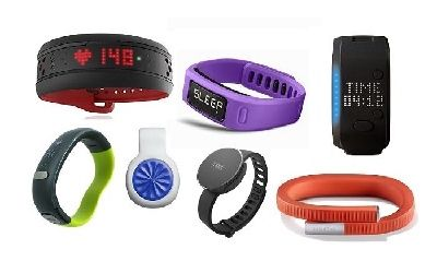 The classification of fitness trackers: how to make a correct choice?