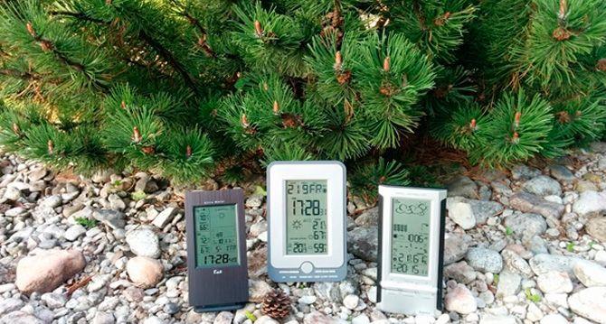 Лучшая метеостанция для дома: рейтинг по соотношению цена – качество